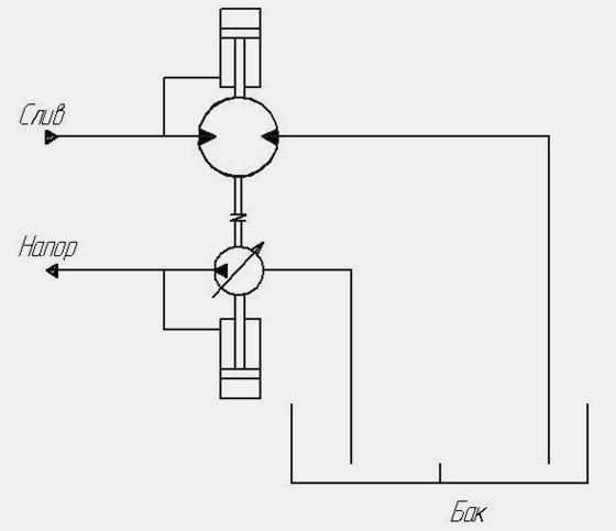Схема рекуператора мощности на дуговой сталеплавильной печи ДСП.